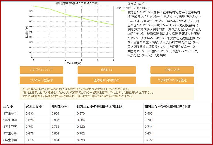 kapweb計算結果例